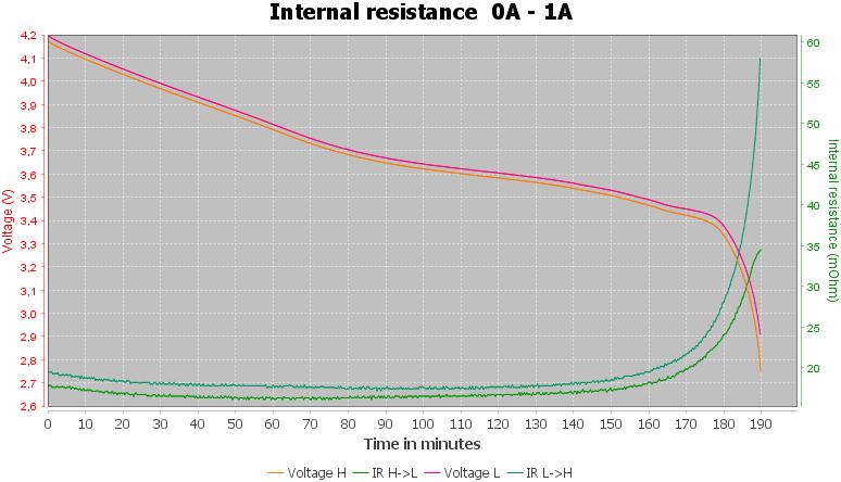mAh%20LITS-1.5%20%28Blue%29-pulse-1.0%2010%2010-IR.png