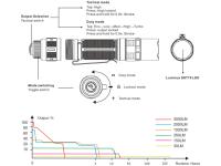 PD36TAC-flashlight-runtime-900x675.png