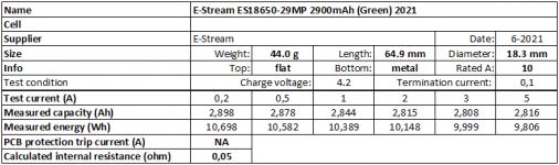 eam%20ES18650-29MP%202900mAh%20(Green)%202021-info.png
