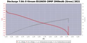 20ES18650-29MP%202900mAh%20(Green)%202021-Temp-7.0.png