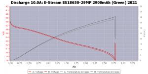 0ES18650-29MP%202900mAh%20(Green)%202021-Temp-10.0.png