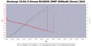 0ES18650-29MP%202900mAh%20(Green)%202021-Temp-15.0.png