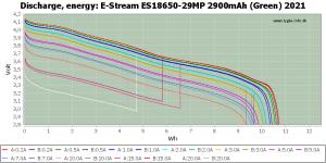 m%20ES18650-29MP%202900mAh%20(Green)%202021-Energy.png
