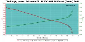 8650-29MP%202900mAh%20(Green)%202021-PowerLoadTime.png