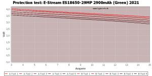 S18650-29MP%202900mAh%20(Green)%202021-TripCurrent.png