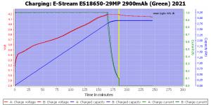 m%20ES18650-29MP%202900mAh%20(Green)%202021-Charge.png