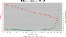 900mAh%20%28Green%29%202021-pulse-1.0%2010%2010-IR.png